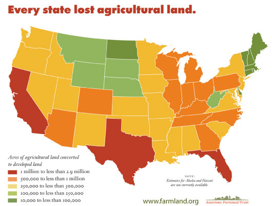 Map: Every State Lost Agricultural Land.